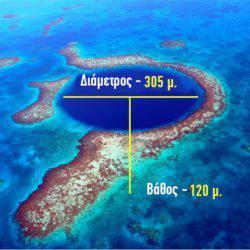 12 μυστηριώδη υποβρύχια αντικείμενα που ελάχιστοι γνωρίζουν