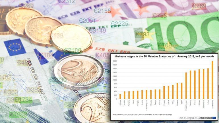 Σύγκριση κατώτατων μισθών στην Ε.Ε.